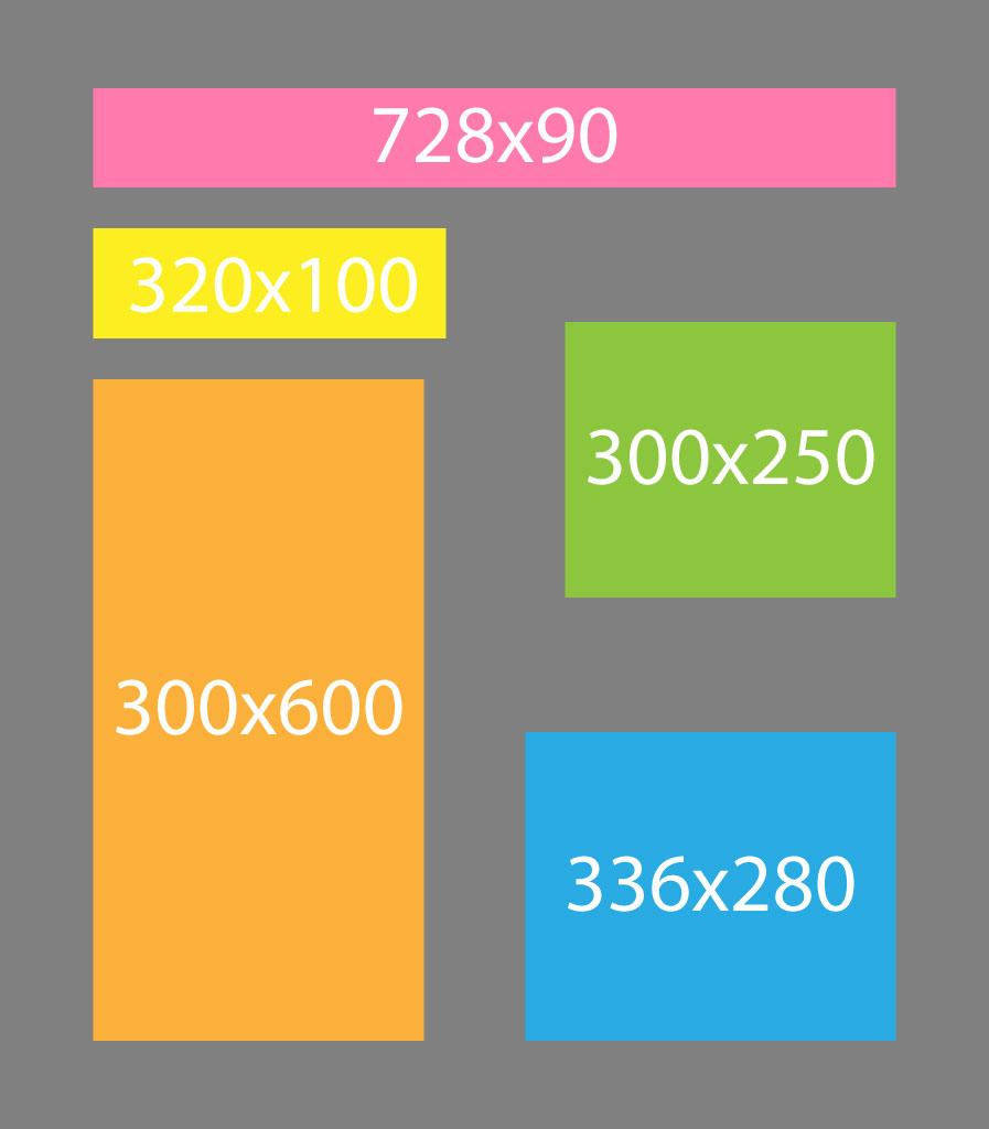 47c1bdf4b9 Hogyan tervezz bannert? – Webdesign Tanfolyam